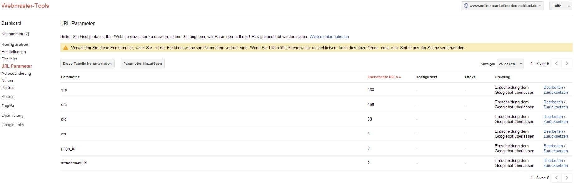 Webmaster Tools Google Index